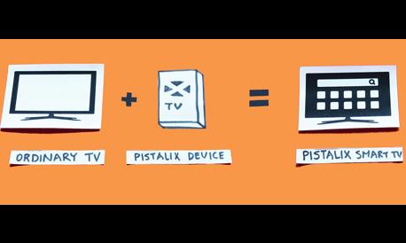 Pistalix TV 2 Just another WordPress site